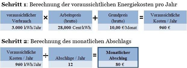 Abschlag Strom selber berechnen - Vorlage