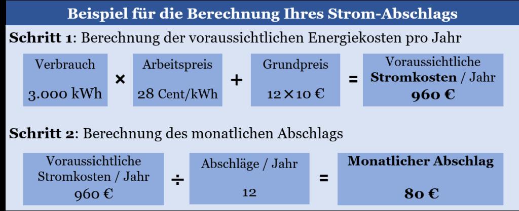 Abschlag berechnen Strom Gas