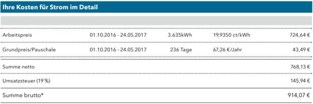 Stromrechnung eprimo